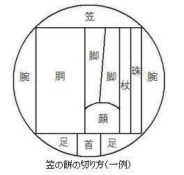 傘餅 2 (1).jpg